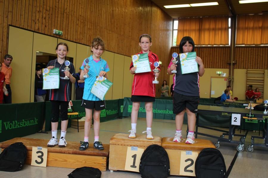 Siegerehrung AK3 Mädchen